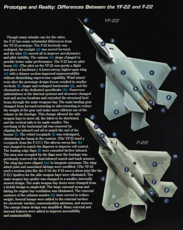 Difference between the YF-22 prototype and the F-22 Raptor